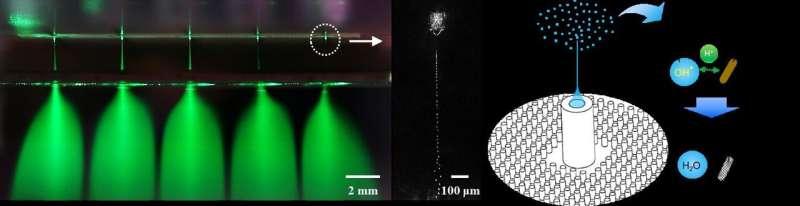 Electro-sprayed micro-droplets help kill bacteria and viruses