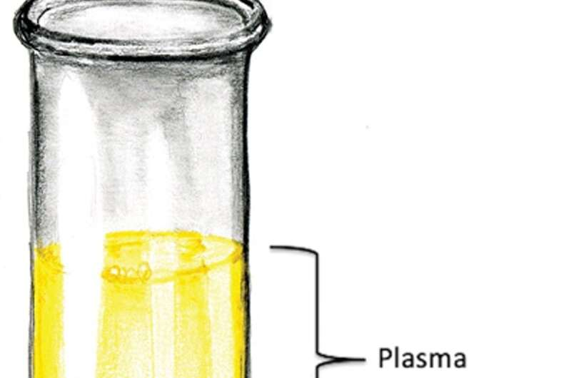 The evolving role of platelet-rich plasma (PRP) in plastic surgery