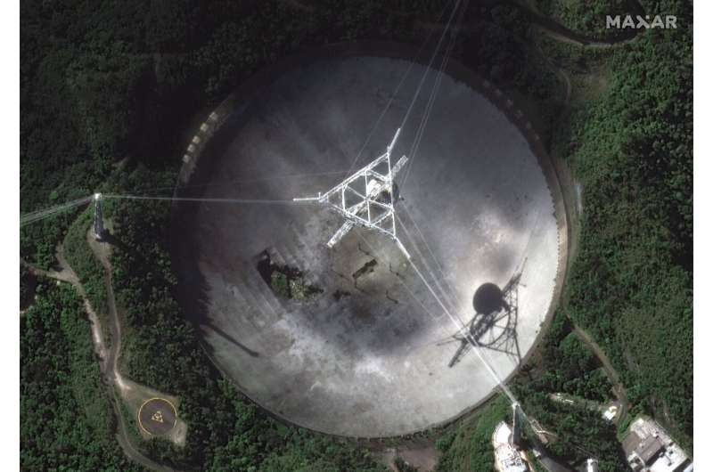 Huge Puerto Rico radio telescope, already damaged, collapses
