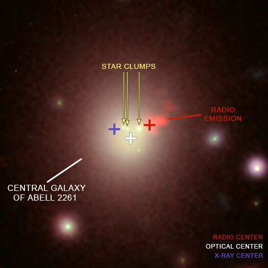 On the Hunt for a Missing Giant Black Hole