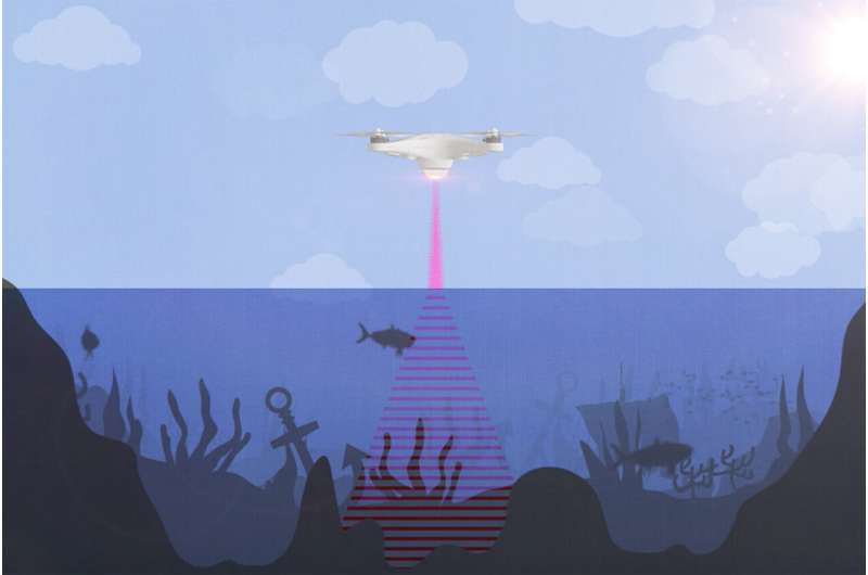 Stanford engineers combine light and sound to see underwater
