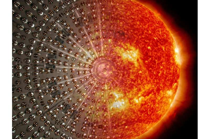 Understanding the power of our Sun
