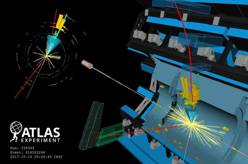 ATLAS Experiment measures the 'beauty' of the Higgs boson