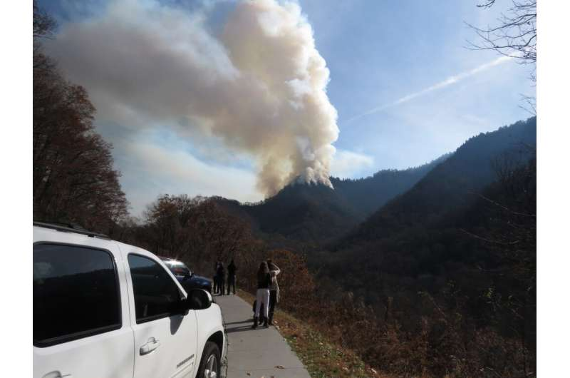 Insights into behavior during Chimney Tops 2 fire could improve evacuation planning