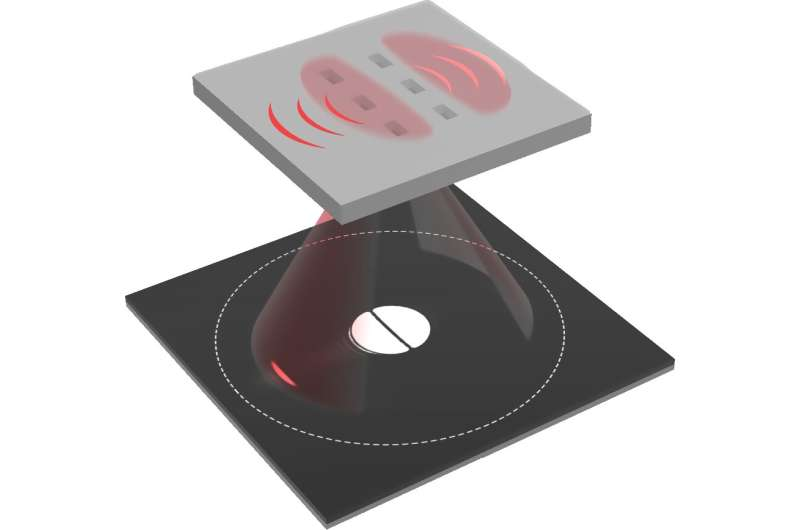 Researchers employ antennas for angstrom displacement sensing