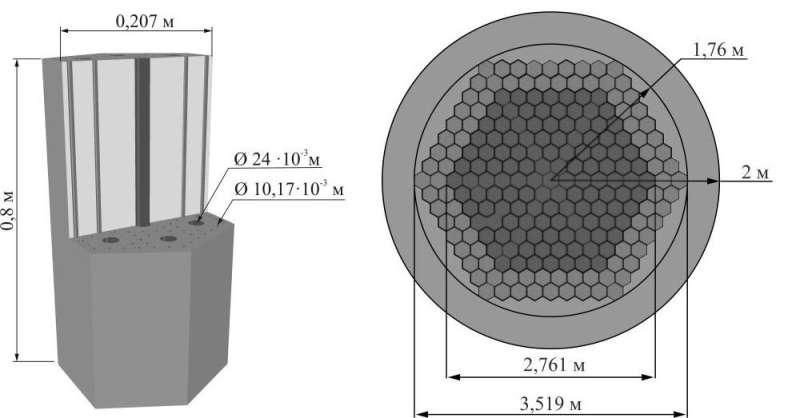 Scientists develop a concept of a hybrid thorium reactor