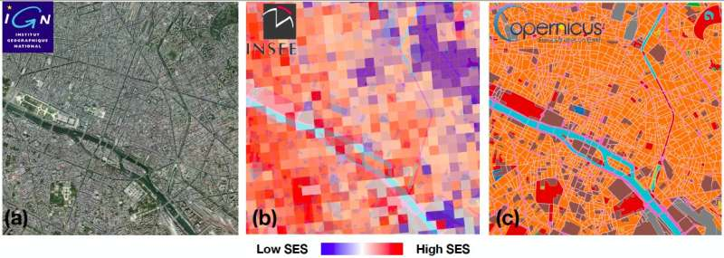 Using deep learning to infer the socioeconomic status of people in different urban areas