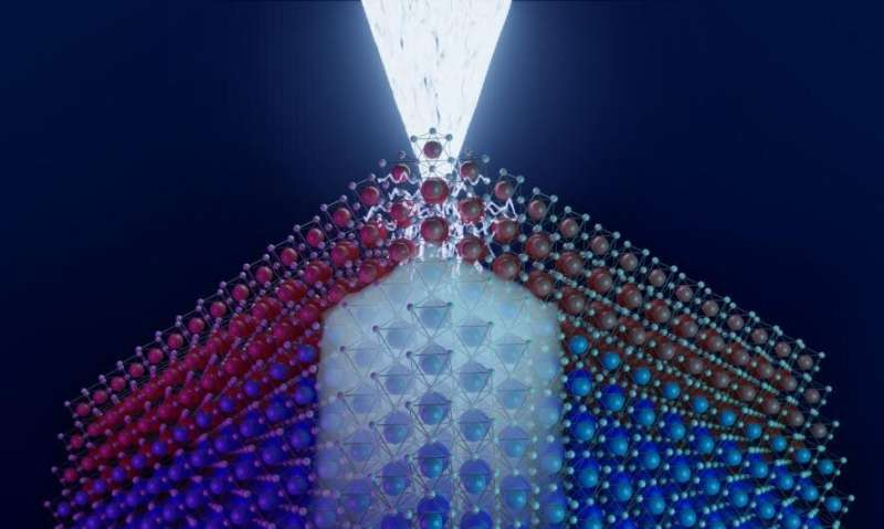 Researchers invent method to 'sketch' quantum devices with focused electrons