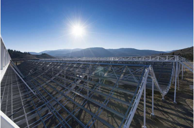 Flash of luck: Astronomers find cosmic radio burst source