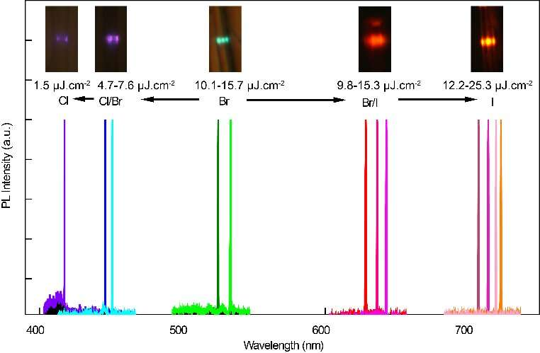 Scientists obtain broad-band single-mode lasers in colloidal quantum dots