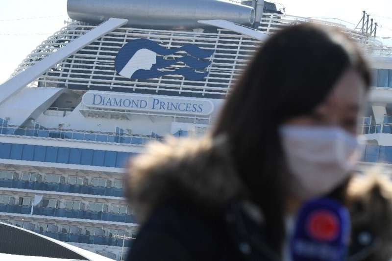 The coronavirus cluster detected on the Diamond Princess cruise ship is by far the biggest cluster of cases outside mainland Chi