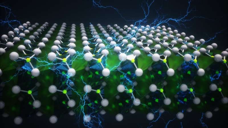 Researchers discover ferroelectricity at the atomic scale