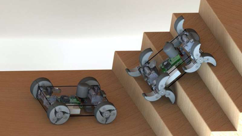 Researchers create robots that can transform their wheels into legs