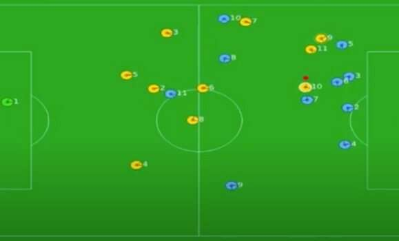 Researchers use AI to simulate soccer with inspiration from world's top players