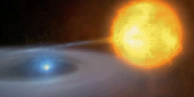 Astronomers capture rare cosmic 'Jekyll and Hyde' behaviour in double star system 19,000 light-years away