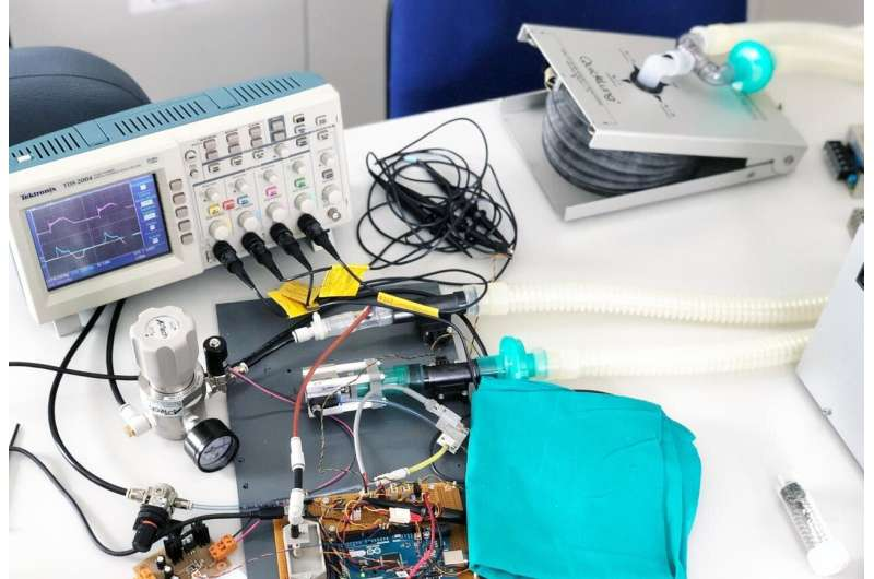 Development of a new ventilator prototype for the ICU against COVID-19