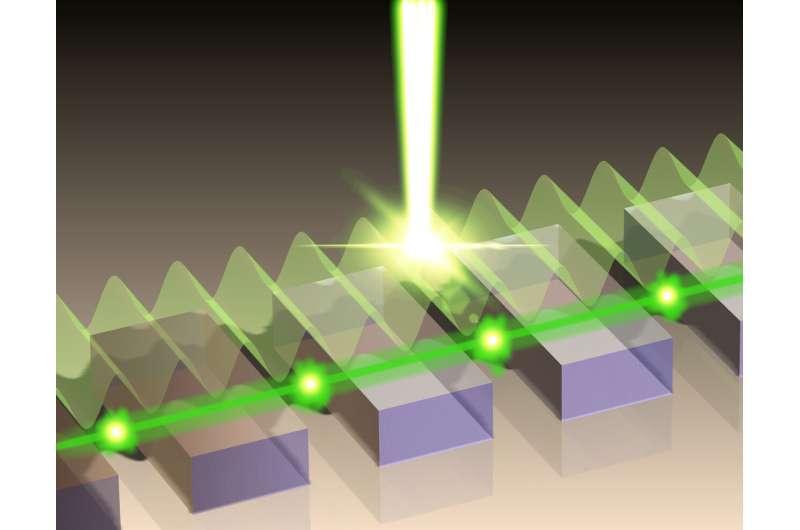 A breakthrough in developing multi-watt terahertz lasers
