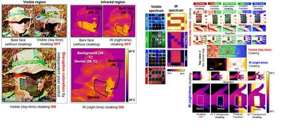 Active camouflage artificial skin in visible-to-infrared range
