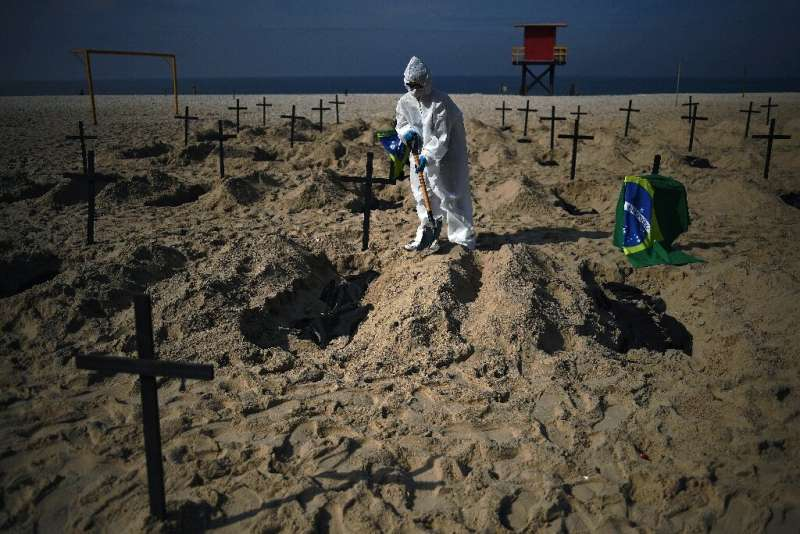 Activists from the Brazilian NGO Rio de Paz (Peace Rio), dig 100 mock graves on Copacabana beach symbolizing deaths from the COV