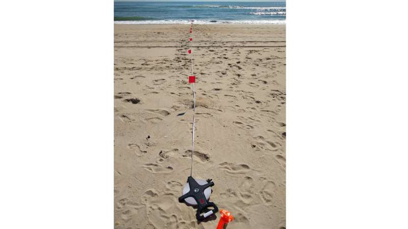 A day at the beach helps model how sound moves through coastal areas