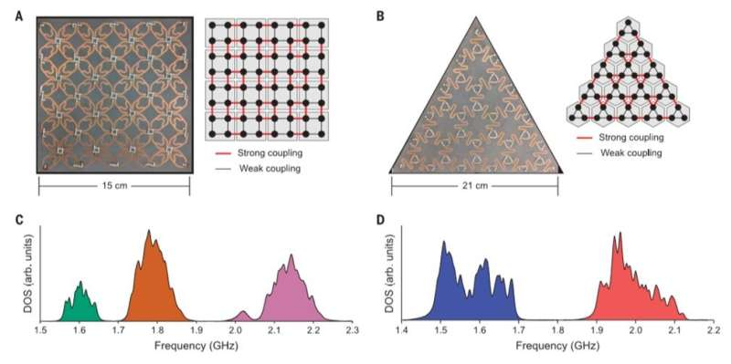 A fractional corner anomaly reveals higher-order topology