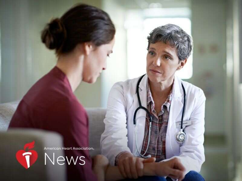 AHA news: early menopause predicts early heart trouble for white women