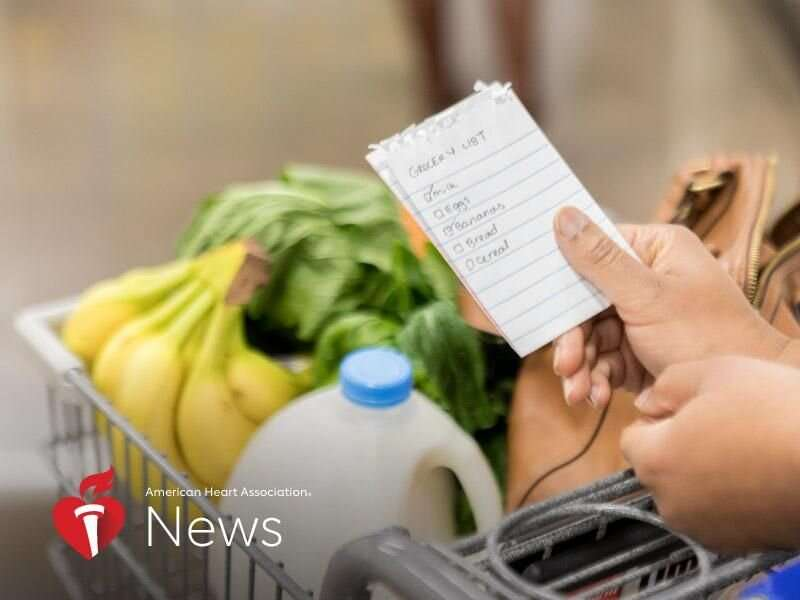 AHA news: food insecurity rates high among people with heart disease
