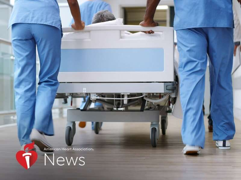AHA news: is it safe to go to the hospital during COVID-19 pandemic?