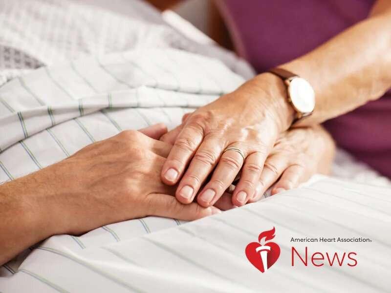 AHA news: unpredictability of advanced heart failure complicates end-of-life care, doctors say