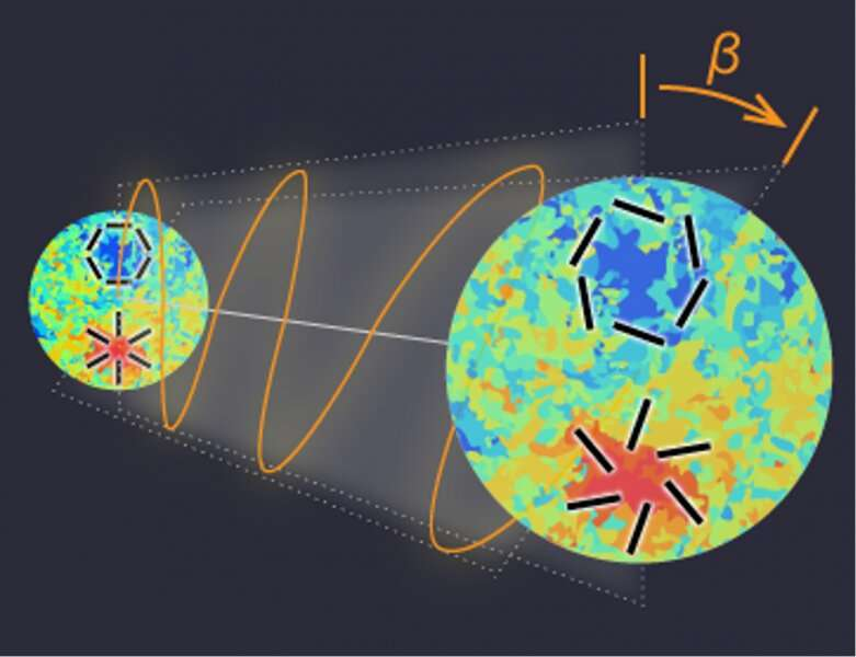 A hint of new physics in polarized radiation from the early Universe