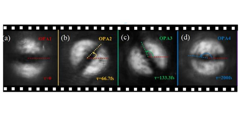 All-optical method sets record for ultrafast high-spatial-resolution imaging