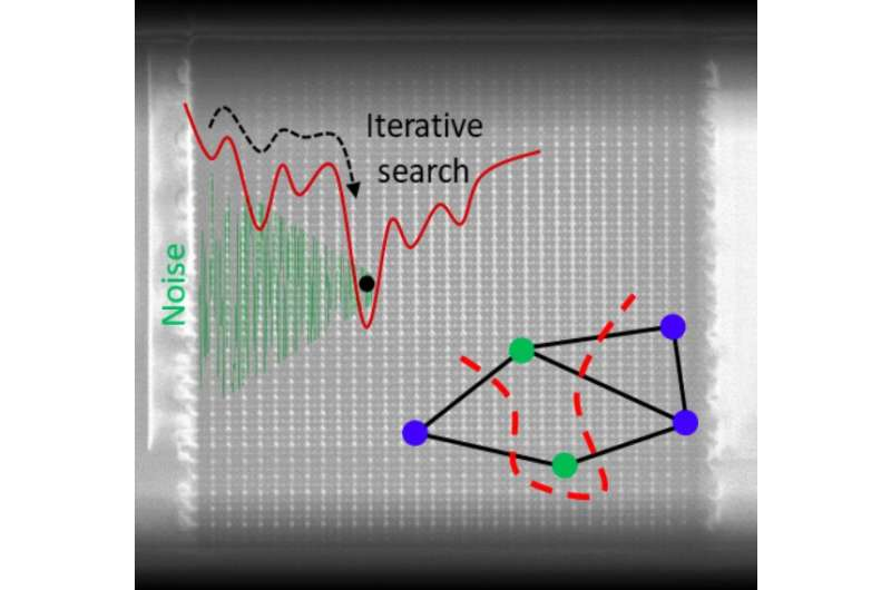 A memristor-based Hopfield neural architecture to solve combinatorial optimization problems
