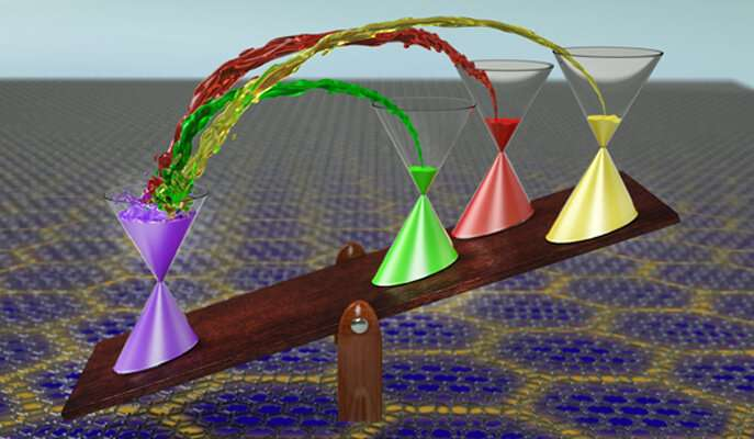 A new symmetry-broken parent state discovered in twisted bilayer graphene