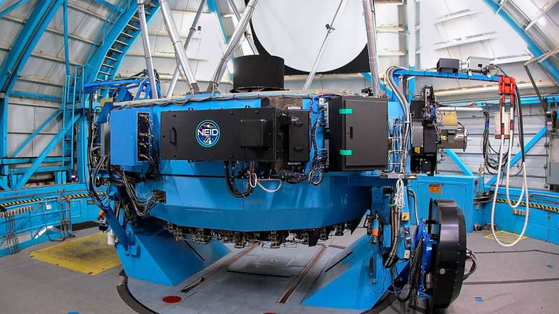 A new tool for 'weighing' unseen planets