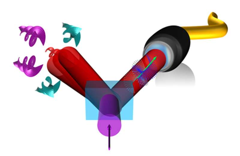 A new twist on quantum communication in fiber