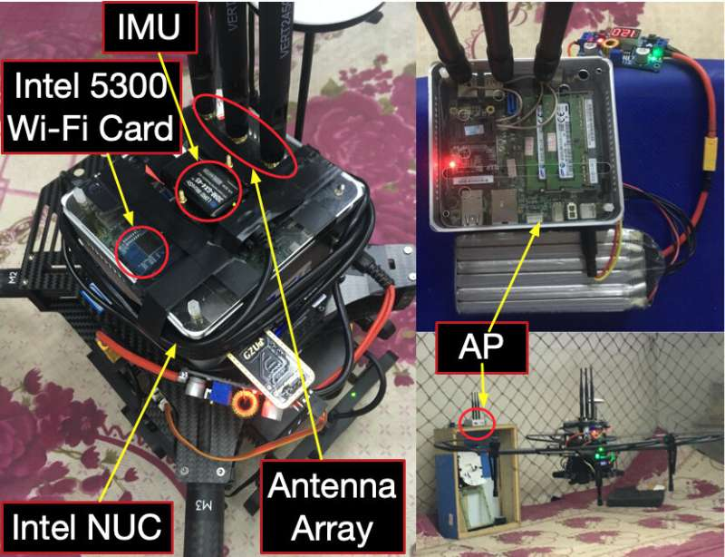 An indoor MAV pose estimation system that leverages existing Wi-Fi infrastructure