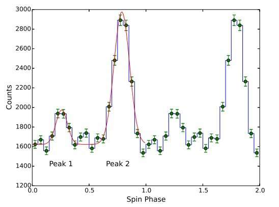 Another state change of the variable gamma-ray pulsar PSR J2021+4026 observed by astronomers