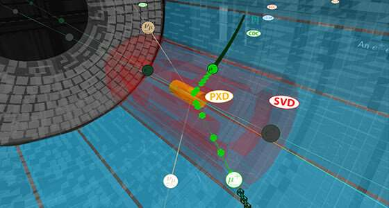 APS tip sheet: First results from the Belle II experiment