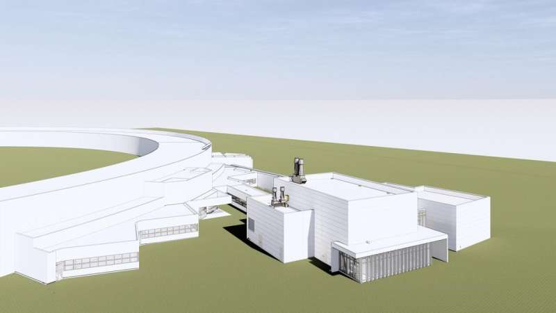 Argonne breaks ground on new state-of-the-art beamlines for the Advanced Photon Source