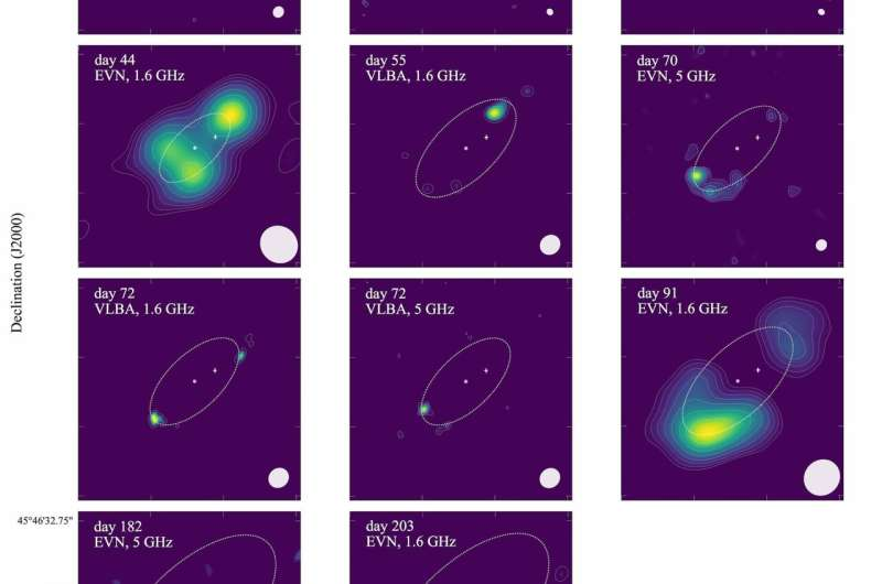 Array of radio telescopes reveals explosion on the surface of a hot dead star