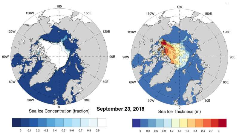 A snapshot of melting Arctic sea ice during the summer of 2018