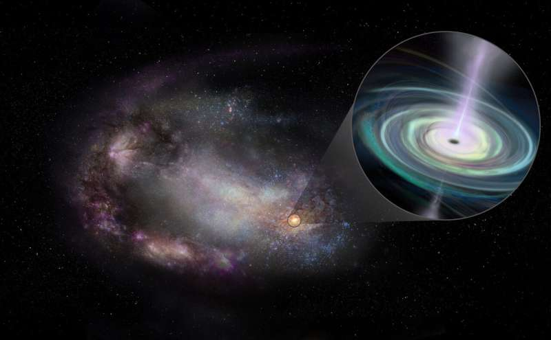 Astronomers find wandering massive black holes in dwarf galaxies