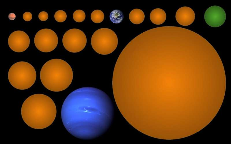 Astronomy student discovers 17 new planets, including Earth-sized world