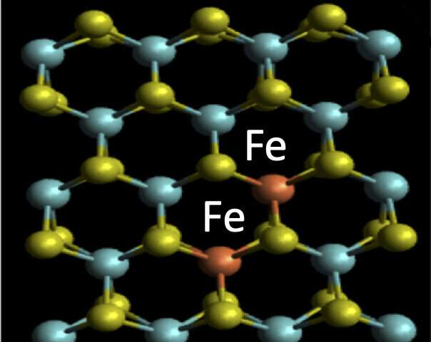 Atomically thin magnets for next generation spin and quantum electronics