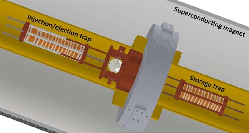 A transportable antiproton trap to unlock the secrets of antimatter