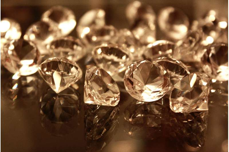 Bending diamond is possible, at the nanoscale