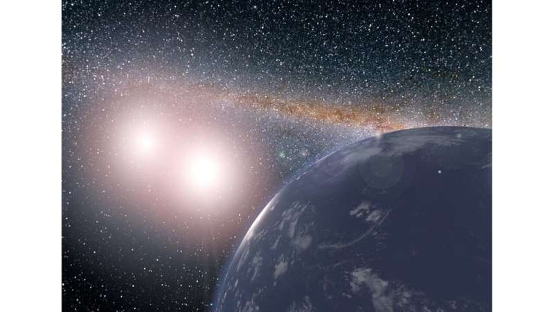 Beneath the surface of our galaxy's water worlds