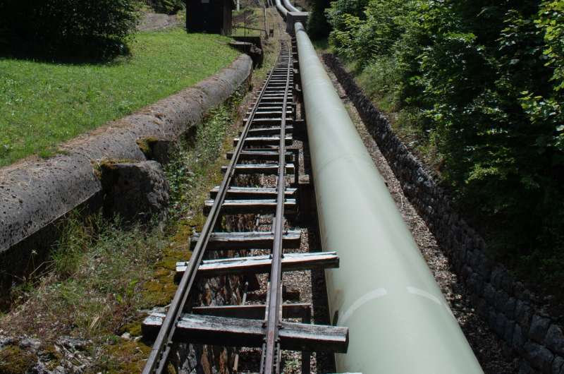 Better protection for critical pipelines during land movement