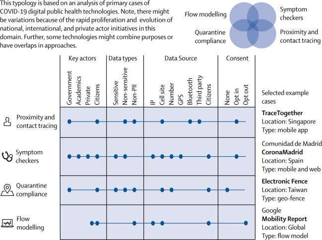 Blueprint for the perfect coronavirus app
