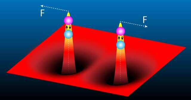 Boosting polaritonic nonlinearity